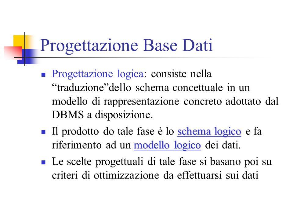 Progettazione Base Dati Progettazione logica: consiste nella traduzionedello schema concettuale in un modello di rappresentazione concreto adottato dal DBMS a disposizione.