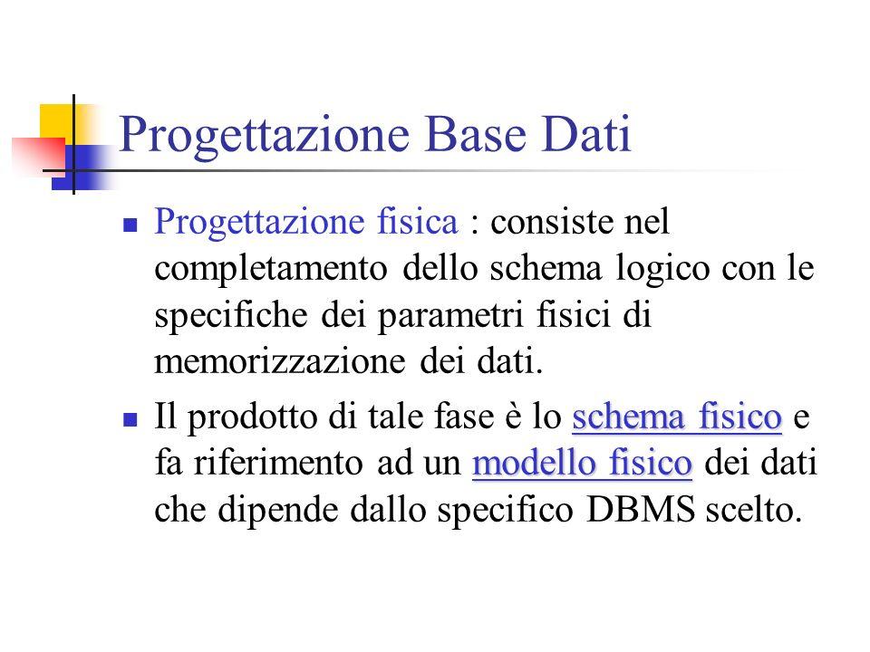 Progettazione Base Dati Progettazione fisica : consiste nel completamento dello schema logico con le specifiche dei parametri fisici di memorizzazione