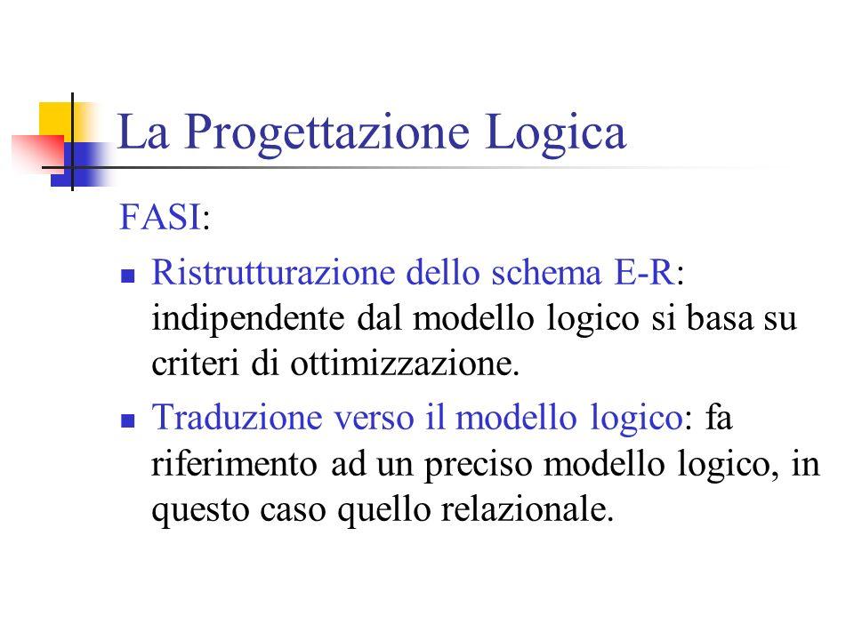 La Progettazione Logica FASI: Ristrutturazione dello schema E-R: indipendente dal modello logico si basa su criteri di ottimizzazione. Traduzione vers