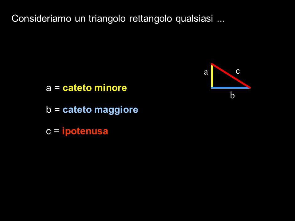 a c b Consideriamo un triangolo rettangolo qualsiasi... a = cateto minore b = cateto maggiore c = ipotenusa