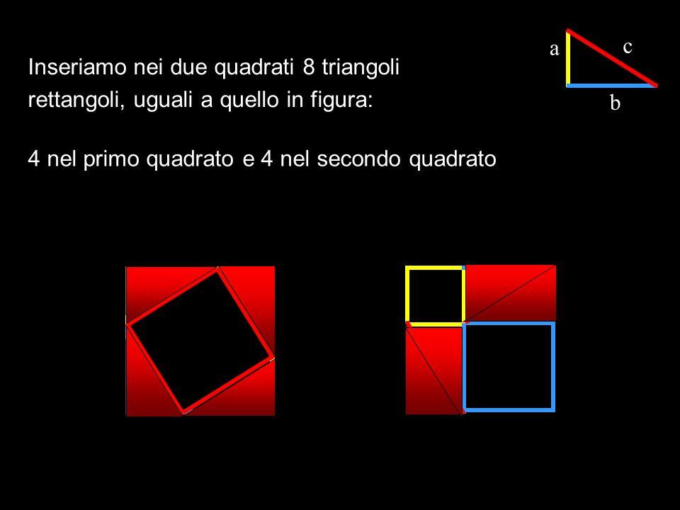 La prima figura è formata da 4 triangoli rettangoli (uguali tra loro) ed un quadrato di lato lipotenusa c La seconda figura è formata dagli stessi 4 triangoli e da 2 quadrati: il quadrato di lato a ( cateto minore) ed il quadrato di lato b (cateto maggiore ) a c b α β β φ α + β = 90° α + β + φ = 180° φ = 90°