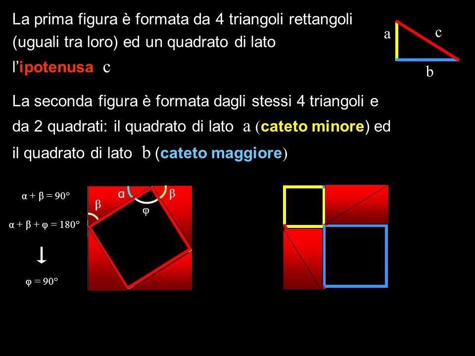 La prima figura è formata da 4 triangoli rettangoli (uguali tra loro) ed un quadrato di lato lipotenusa c La seconda figura è formata dagli stessi 4 t