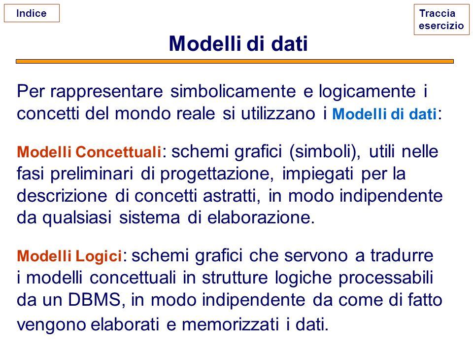 Modelli di dati Per rappresentare simbolicamente e logicamente i concetti del mondo reale si utilizzano i Modelli di dati : Modelli Concettuali : sche