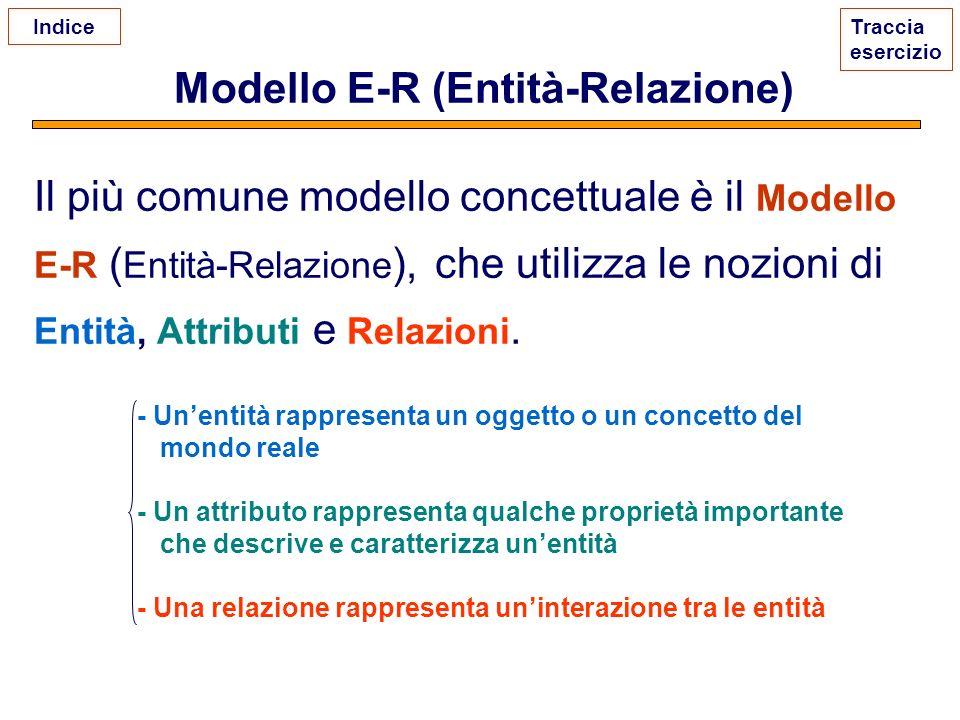 Modello E-R (Entità-Relazione) Il più comune modello concettuale è il Modello E-R ( Entità-Relazione ), che utilizza le nozioni di Entità, Attributi e