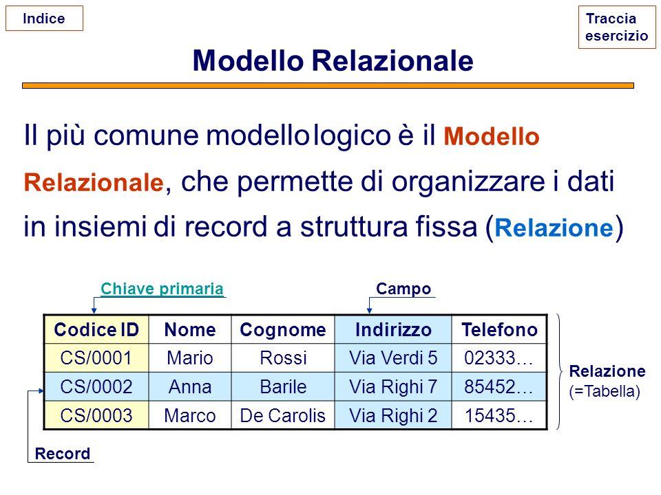 Modello Relazionale Il più comune modello logico è il Modello Relazionale, che permette di organizzare i dati in insiemi di record a struttura fissa (