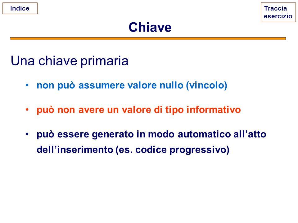Una chiave primaria non può assumere valore nullo (vincolo) può non avere un valore di tipo informativo può essere generato in modo automatico allatto