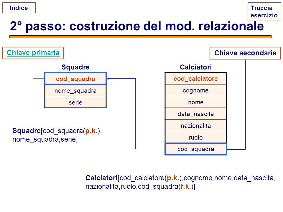 2° passo: costruzione del mod. relazionale Traccia esercizio SquadreCalciatori cod_squadra nome_squadra serie cod_calciatore cognome nome data_nascita