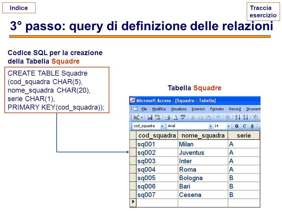3° passo: query di definizione delle relazioni Traccia esercizio CREATE TABLE Squadre (cod_squadra CHAR(5), nome_squadra CHAR(20), serie CHAR(1), PRIM