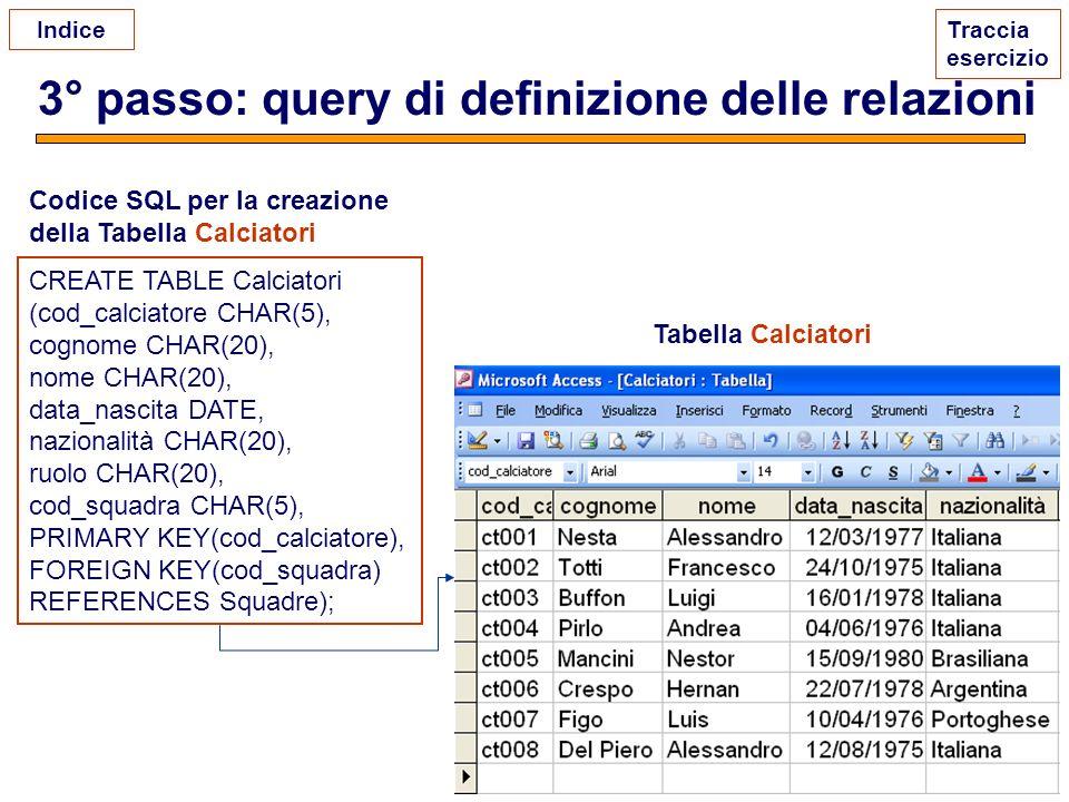 3° passo: query di definizione delle relazioni Traccia esercizio CREATE TABLE Calciatori (cod_calciatore CHAR(5), cognome CHAR(20), nome CHAR(20), dat