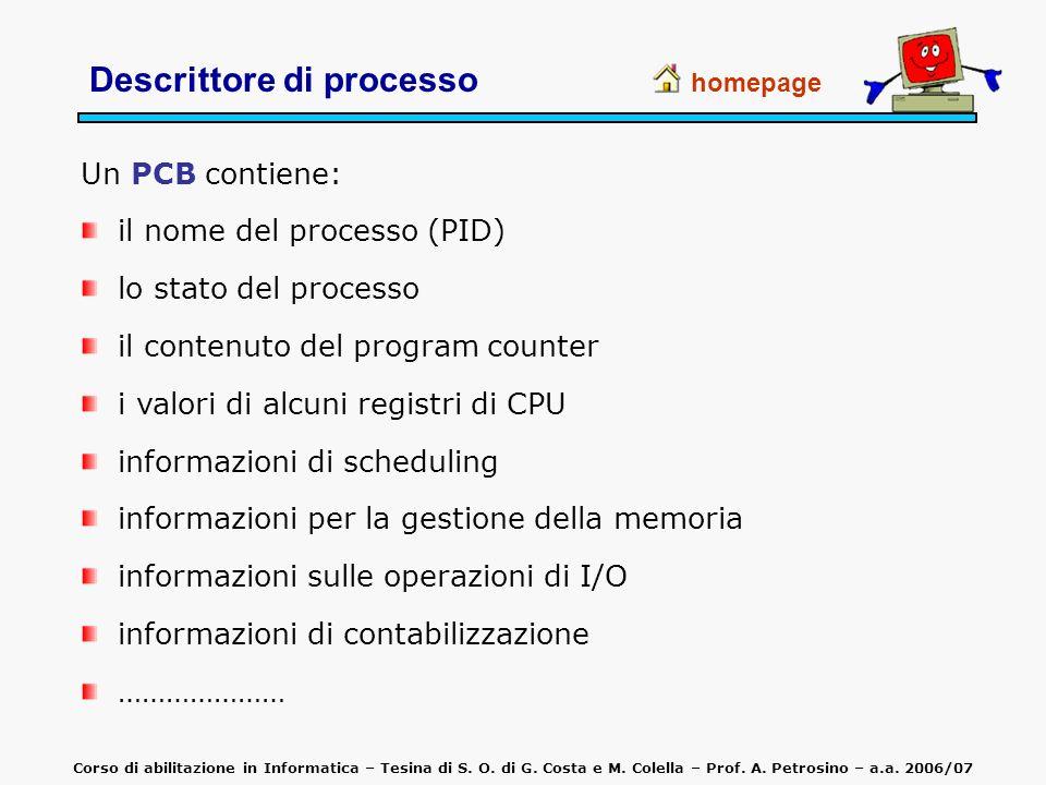Descrittore di processo homepage Un PCB contiene: il nome del processo (PID) lo stato del processo il contenuto del program counter i valori di alcuni