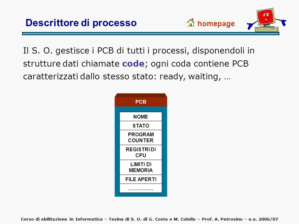 Descrittore di processo homepage Il S. O. gestisce i PCB di tutti i processi, disponendoli in strutture dati chiamate code; ogni coda contiene PCB car