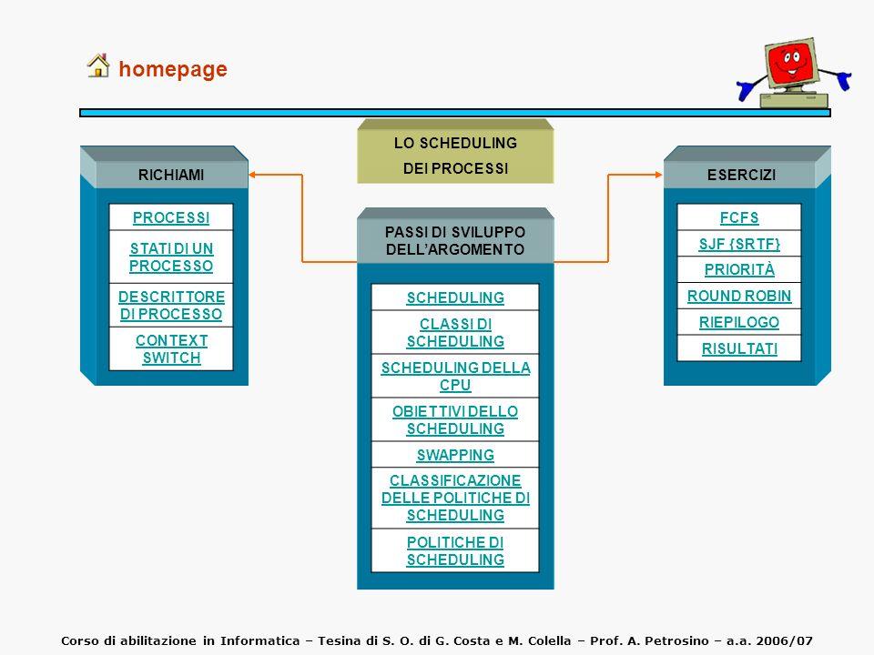 Obiettivi dello scheduling Gli algoritmi (o politiche) di scheduling della CPU basano le proprie scelte sulle informazioni contenute nei descrittori di processo (PCB) in riferimento ai seguenti obiettivi: massimizzare - il throughput (produttività) - lutilizzo della CPU (efficienza) minimizzare - loverhead (spreco di risorse) - il tempo di turnaround (completamento) - il tempo di risposta - il tempo di attesa garantire - fairness (equità) homepage Corso di abilitazione in Informatica – Tesina di S.