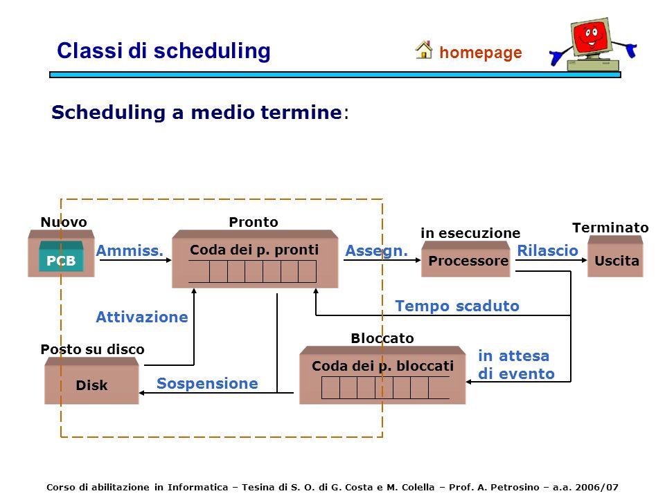 Classi di scheduling Scheduling a medio termine: homepage Corso di abilitazione in Informatica – Tesina di S. O. di G. Costa e M. Colella – Prof. A. P