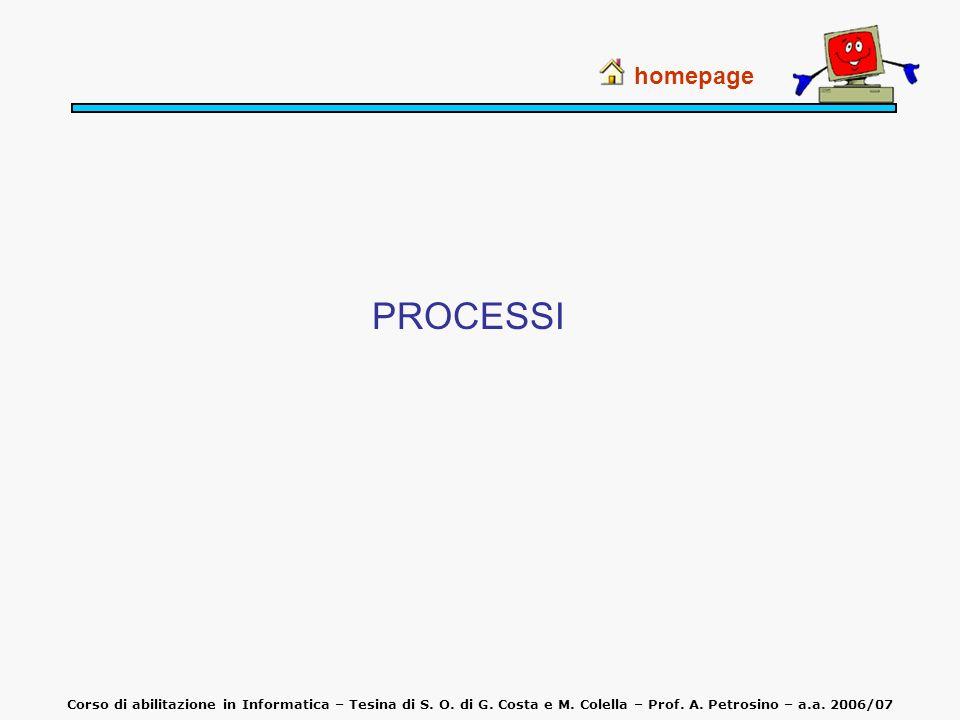massimizzare il throughput (numero di processi utente completati nellunità di tempo) massimizzare lattività della CPU (percentuale media di utilizzo della CPU nellunità di tempo) minimizzare loverhead (numero di processi di sistema completati nellunità di tempo) minimizzare il tempo di turnaround (tempo di permanenza di un processo nel sistema) minimizzare il tempo di risposta (tempo trascorso tra limmissione di un comando e lemissione della prima risposta) minimizzare il tempo di attesa (tempo totale trascorso da un processo nello stato di pronto) garantire Fairness (imparzialità nellattribuzione dei time-slice ai processi) homepage Obiettivi dello scheduling Corso di abilitazione in Informatica – Tesina di S.