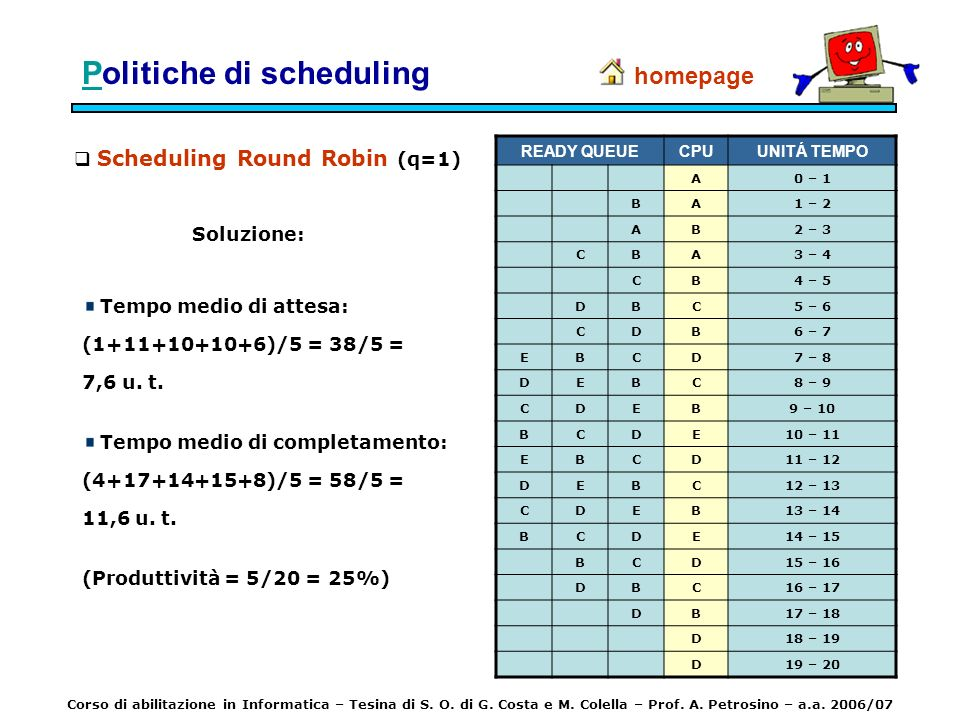 PPolitiche di scheduling Scheduling Round Robin (q=1) homepage Corso di abilitazione in Informatica – Tesina di S. O. di G. Costa e M. Colella – Prof.