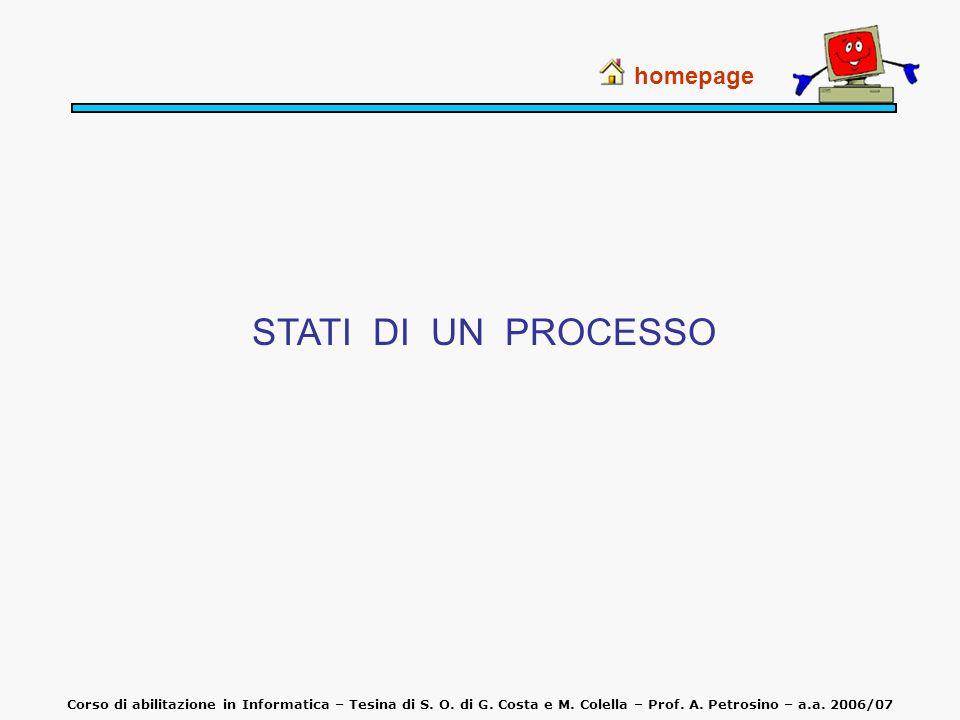 STATI DI UN PROCESSO homepage Corso di abilitazione in Informatica – Tesina di S. O. di G. Costa e M. Colella – Prof. A. Petrosino – a.a. 2006/07