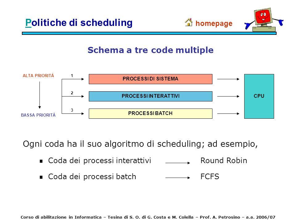 PPolitiche di scheduling Schema a tre code multiple homepage Corso di abilitazione in Informatica – Tesina di S. O. di G. Costa e M. Colella – Prof. A