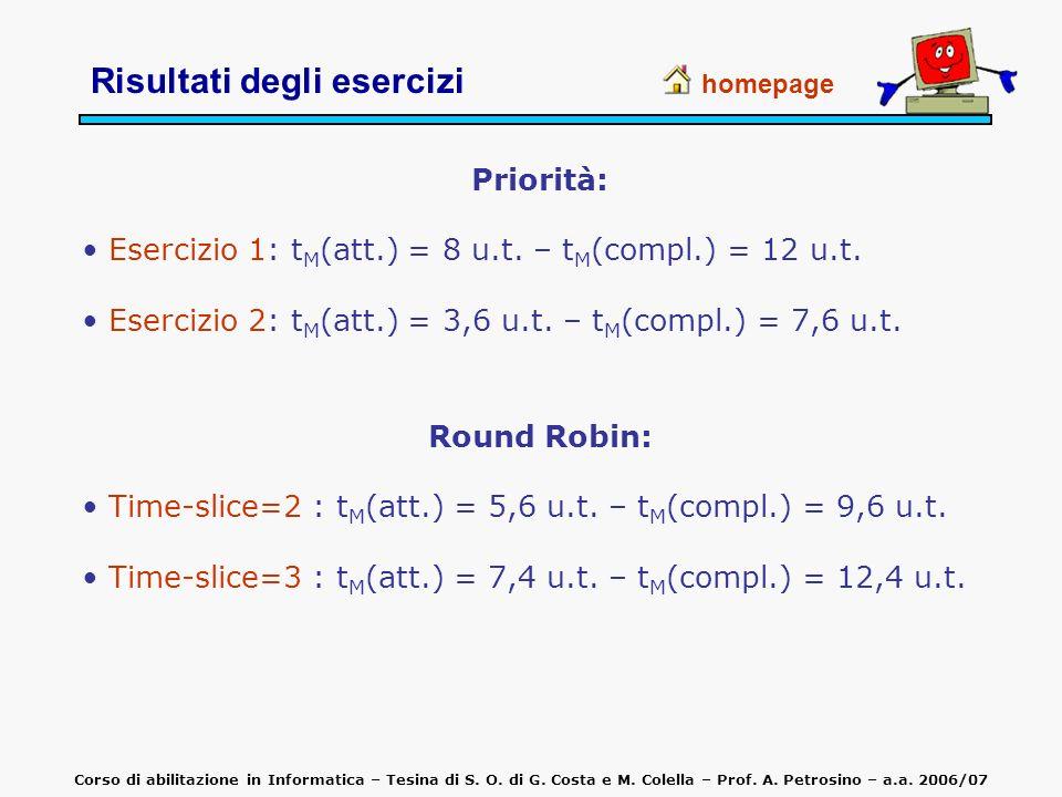 Priorità: Esercizio 1: t M (att.) = 8 u.t. – t M (compl.) = 12 u.t. Esercizio 2: t M (att.) = 3,6 u.t. – t M (compl.) = 7,6 u.t. homepage Corso di abi