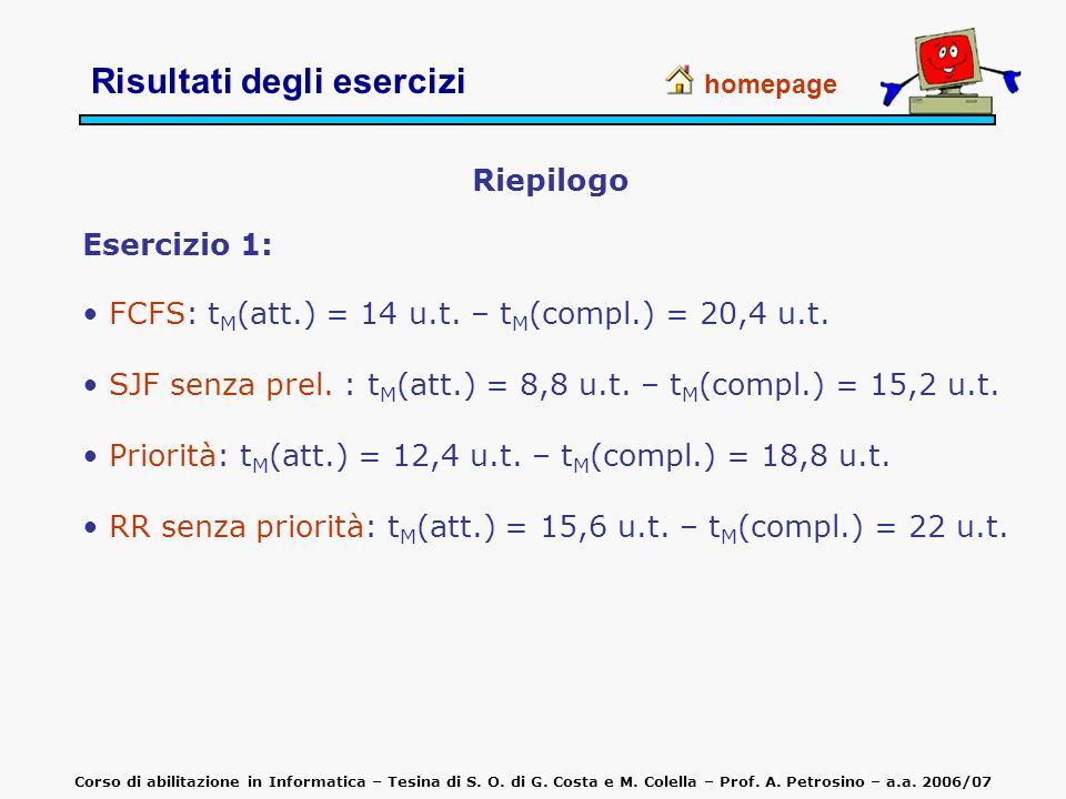 Riepilogo Esercizio 1: FCFS: t M (att.) = 14 u.t. – t M (compl.) = 20,4 u.t. SJF senza prel. : t M (att.) = 8,8 u.t. – t M (compl.) = 15,2 u.t. Priori