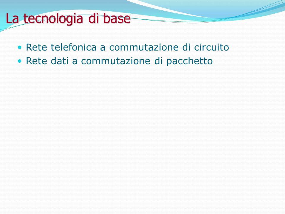 La tecnologia di base Rete telefonica a commutazione di circuito Rete dati a commutazione di pacchetto
