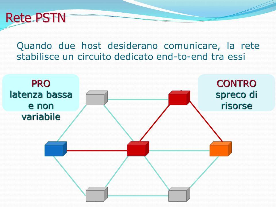 Rete PSTN Quando due host desiderano comunicare, la rete stabilisce un circuito dedicato end-to-end tra essi PRO latenza bassa e non variabile CONTRO spreco di risorse