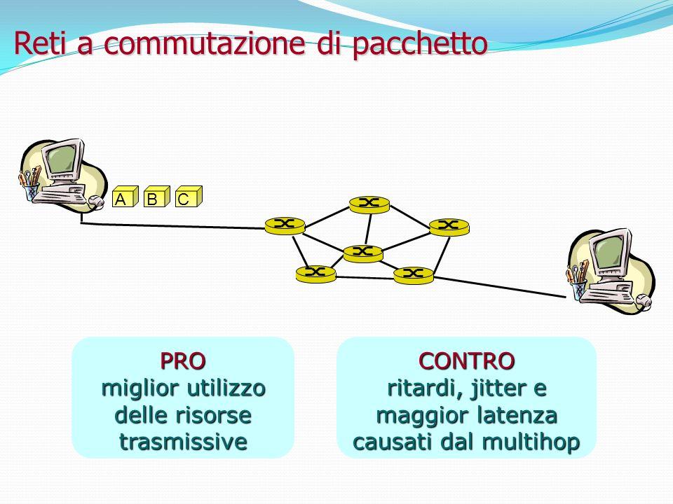 Reti a commutazione di pacchetto ABC PRO miglior utilizzo delle risorse trasmissive CONTRO ritardi, jitter e maggior latenza causati dal multihop