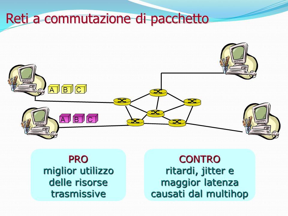 Reti a commutazione di pacchetto PRO miglior utilizzo delle risorse trasmissive CONTRO ritardi, jitter e maggior latenza causati dal multihop ABC ABC