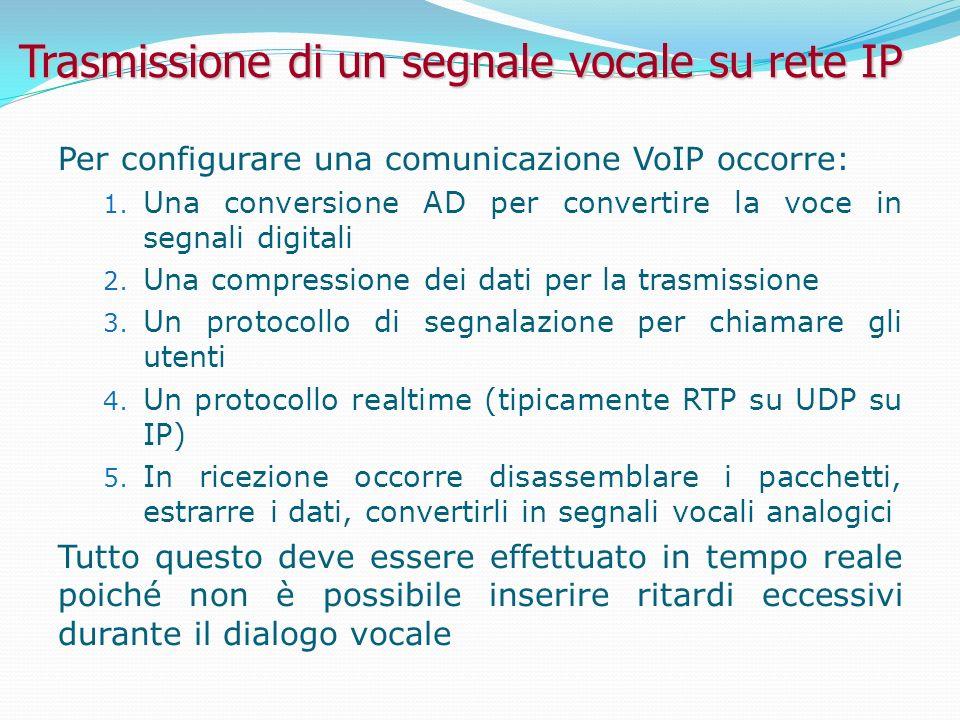 Trasmissione di un segnale vocale su rete IP Per configurare una comunicazione VoIP occorre: 1.