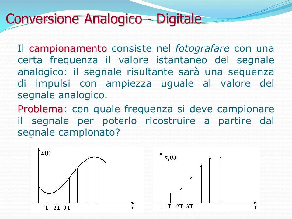 Conversione Analogico - Digitale campionamento Il campionamento consiste nel fotografare con una certa frequenza il valore istantaneo del segnale analogico: il segnale risultante sarà una sequenza di impulsi con ampiezza uguale al valore del segnale analogico.
