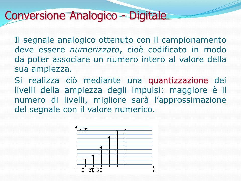 Conversione Analogico - Digitale Il segnale analogico ottenuto con il campionamento deve essere numerizzato, cioè codificato in modo da poter associare un numero intero al valore della sua ampiezza.