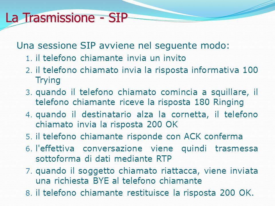 La Trasmissione - SIP Una sessione SIP avviene nel seguente modo: 1.