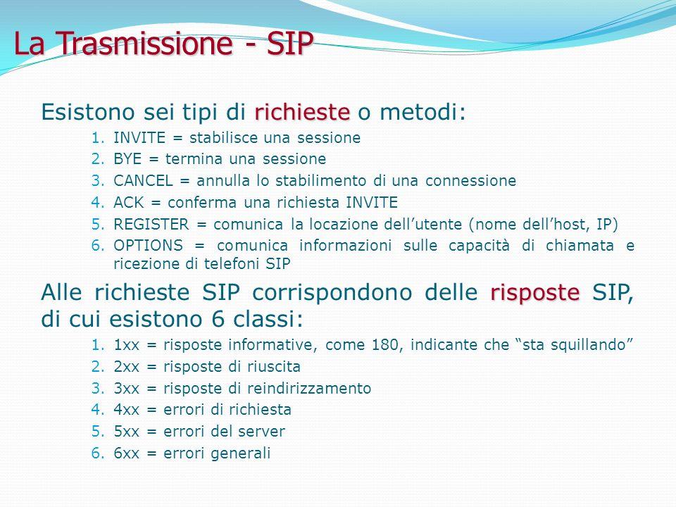 La Trasmissione - SIP richieste Esistono sei tipi di richieste o metodi: 1.INVITE = stabilisce una sessione 2.BYE = termina una sessione 3.CANCEL = annulla lo stabilimento di una connessione 4.ACK = conferma una richiesta INVITE 5.REGISTER = comunica la locazione dellutente (nome dellhost, IP) 6.OPTIONS = comunica informazioni sulle capacità di chiamata e ricezione di telefoni SIP risposte Alle richieste SIP corrispondono delle risposte SIP, di cui esistono 6 classi: 1.1xx = risposte informative, come 180, indicante che sta squillando 2.2xx = risposte di riuscita 3.3xx = risposte di reindirizzamento 4.4xx = errori di richiesta 5.5xx = errori del server 6.6xx = errori generali