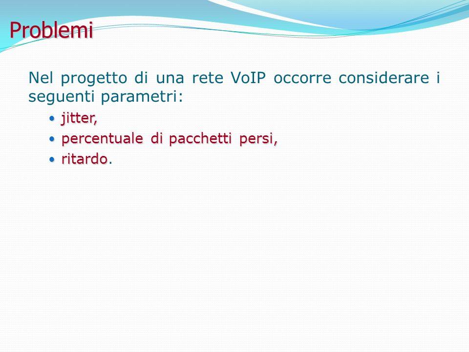Problemi Nel progetto di una rete VoIP occorre considerare i seguenti parametri: jitter, jitter, percentuale di pacchetti persi, percentuale di pacchetti persi, ritardo ritardo.