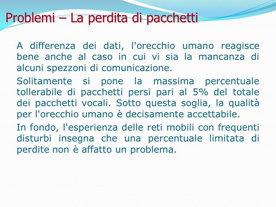 Problemi – La perdita di pacchetti A differenza dei dati, l orecchio umano reagisce bene anche al caso in cui vi sia la mancanza di alcuni spezzoni di comunicazione.