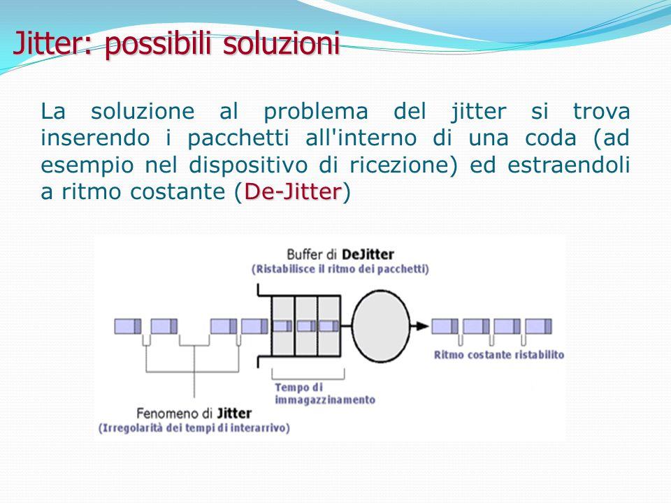 Jitter: possibili soluzioni De-Jitter La soluzione al problema del jitter si trova inserendo i pacchetti all interno di una coda (ad esempio nel dispositivo di ricezione) ed estraendoli a ritmo costante (De-Jitter)