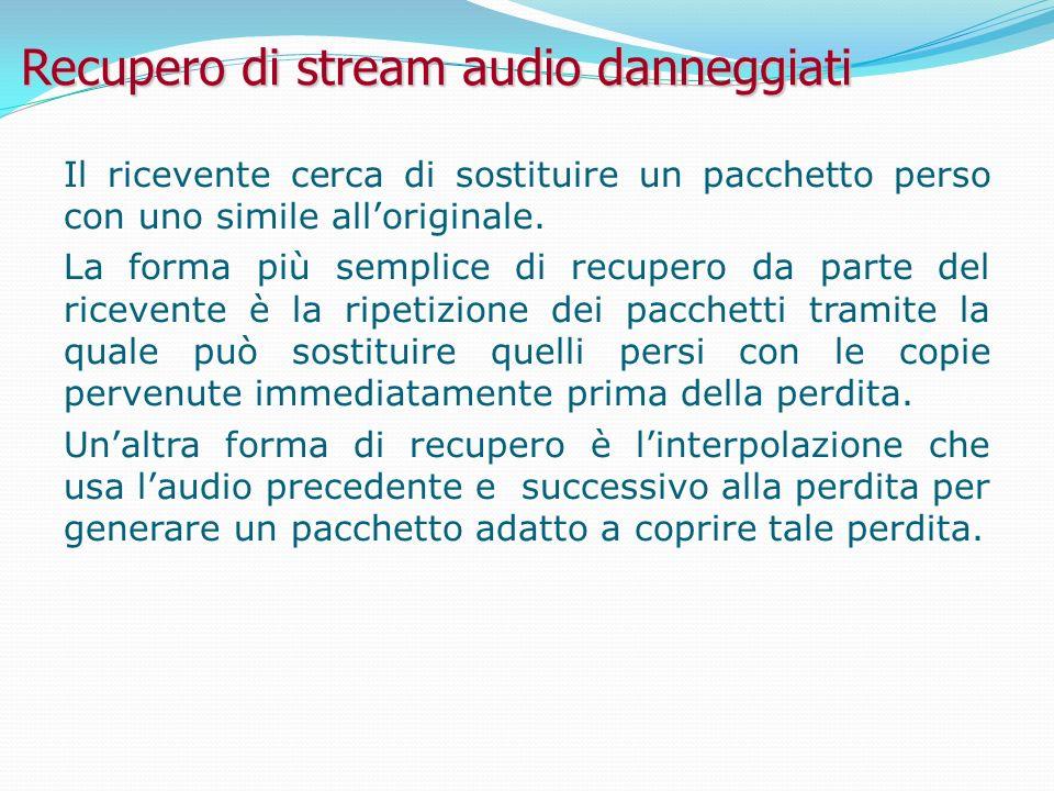 Recupero di stream audio danneggiati Il ricevente cerca di sostituire un pacchetto perso con uno simile alloriginale.