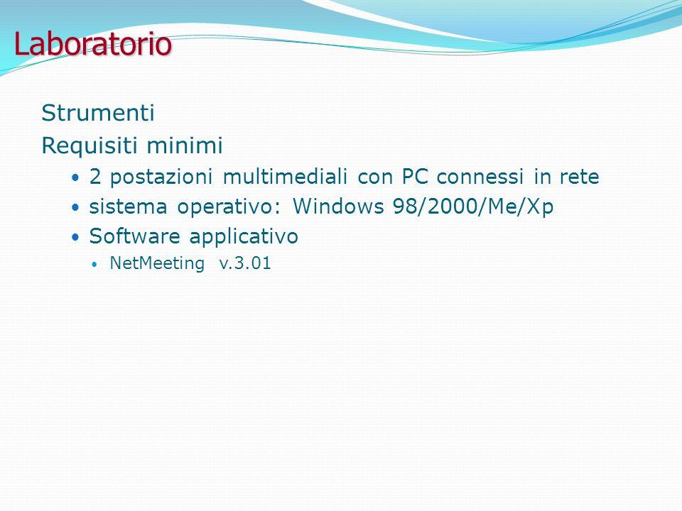Laboratorio Strumenti Requisiti minimi 2 postazioni multimediali con PC connessi in rete sistema operativo: Windows 98/2000/Me/Xp Software applicativo NetMeeting v.3.01