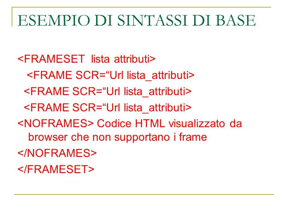 ESEMPIO DI SINTASSI DI BASE Codice HTML visualizzato da browser che non supportano i frame