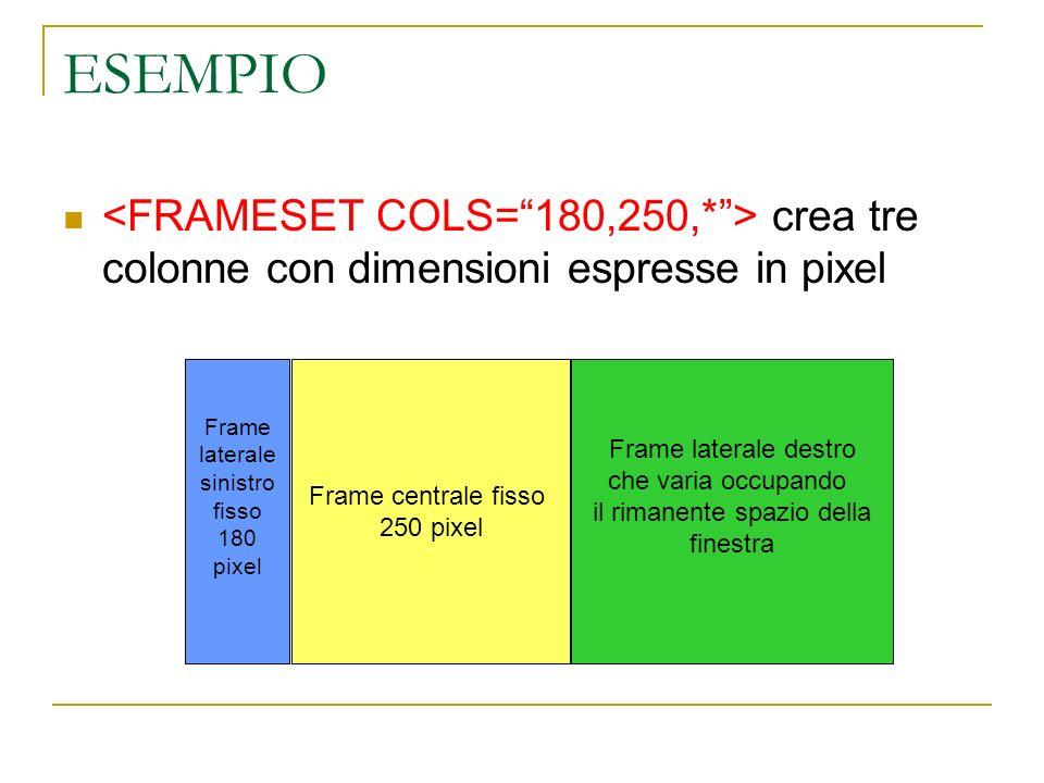 ESEMPIO crea tre colonne con dimensioni espresse in pixel Frame laterale sinistro fisso 180 pixel Frame centrale fisso 250 pixel Frame laterale destro che varia occupando il rimanente spazio della finestra