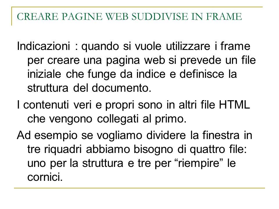 CREARE PAGINE WEB SUDDIVISE IN FRAME Indicazioni : quando si vuole utilizzare i frame per creare una pagina web si prevede un file iniziale che funge