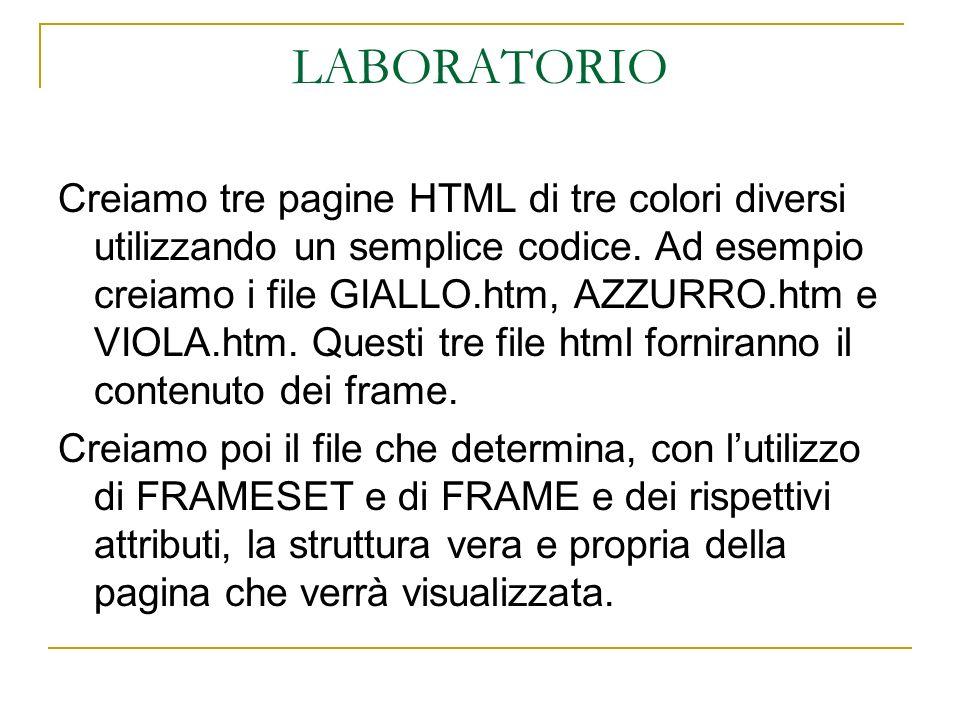 LABORATORIO Creiamo tre pagine HTML di tre colori diversi utilizzando un semplice codice. Ad esempio creiamo i file GIALLO.htm, AZZURRO.htm e VIOLA.ht