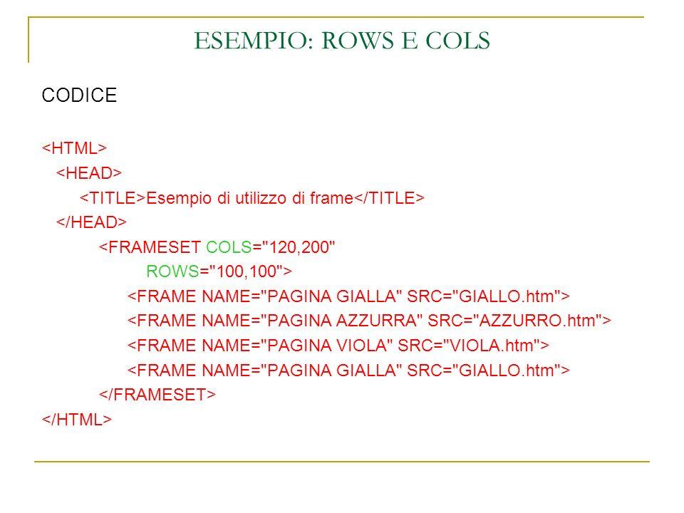 ESEMPIO: ROWS E COLS CODICE Esempio di utilizzo di frame <FRAMESET COLS=