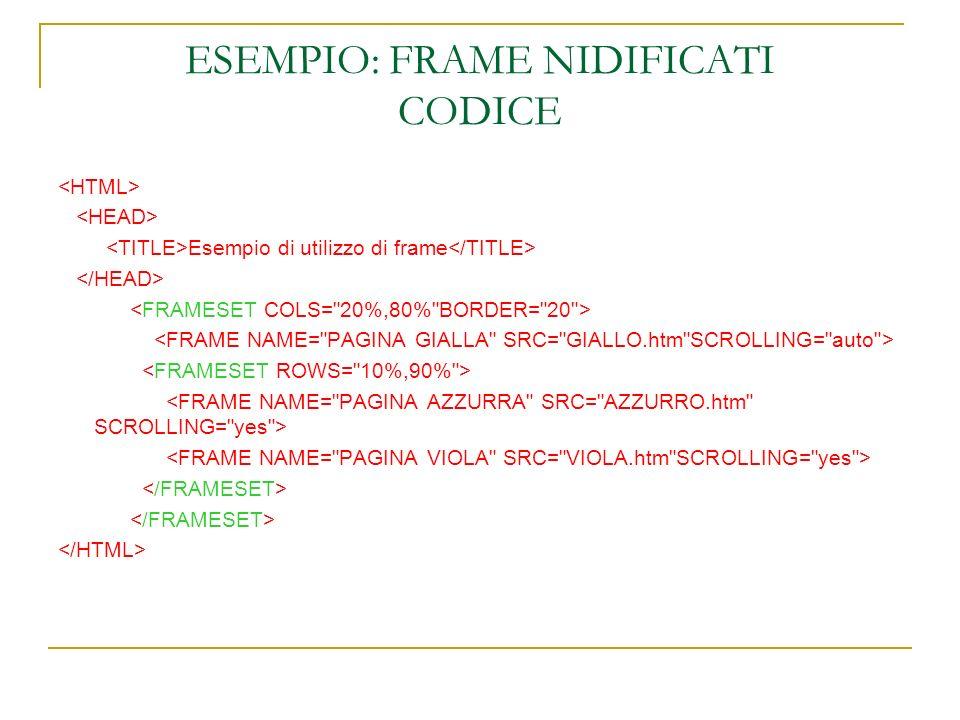 ESEMPIO: FRAME NIDIFICATI CODICE Esempio di utilizzo di frame