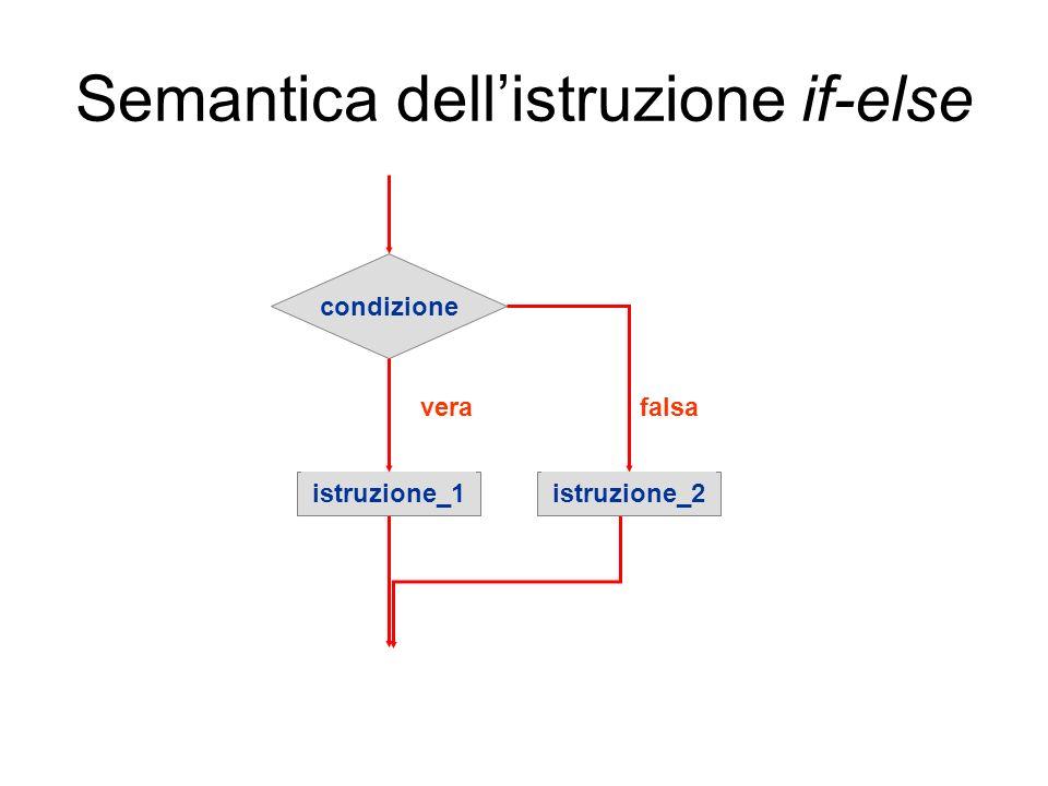 Semantica dellistruzione if-else condizione istruzione_1 verafalsa istruzione_2