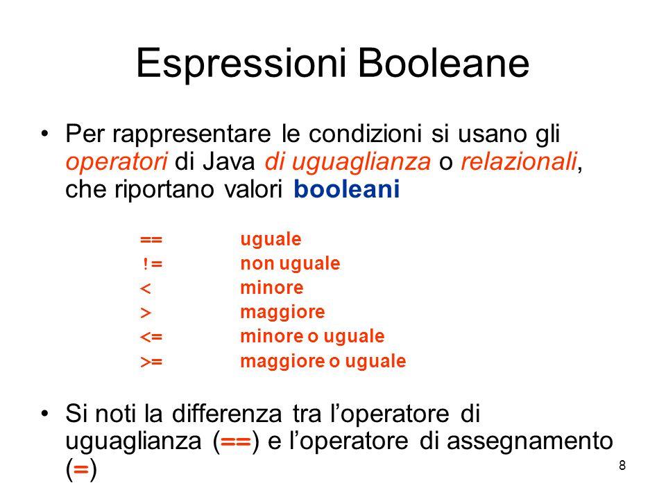 8 Espressioni Booleane Per rappresentare le condizioni si usano gli operatori di Java di uguaglianza o relazionali, che riportano valori booleani == uguale != non uguale < minore > maggiore <= minore o uguale >= maggiore o uguale Si noti la differenza tra loperatore di uguaglianza ( == ) e loperatore di assegnamento ( = )