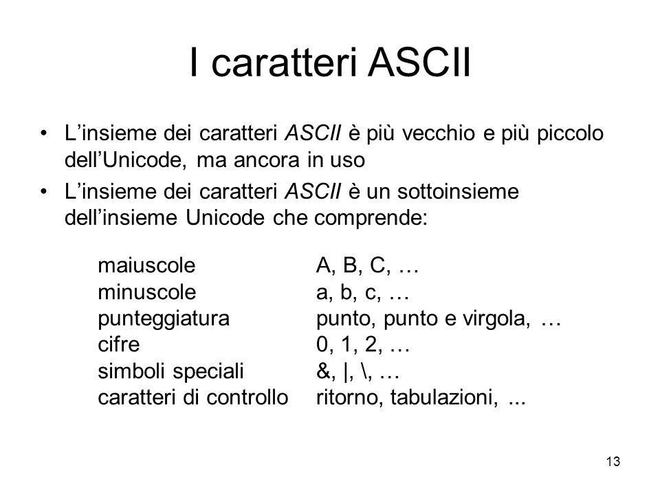 13 I caratteri ASCII Linsieme dei caratteri ASCII è più vecchio e più piccolo dellUnicode, ma ancora in uso Linsieme dei caratteri ASCII è un sottoins