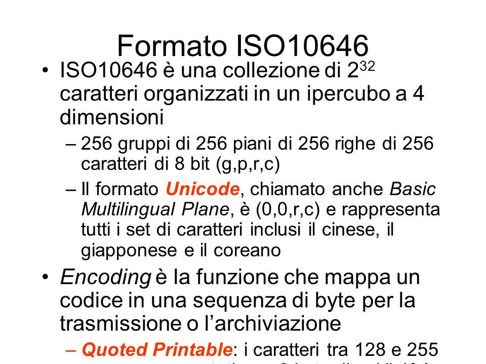 Formato ISO10646 ISO10646 è una collezione di 2 32 caratteri organizzati in un ipercubo a 4 dimensioni –256 gruppi di 256 piani di 256 righe di 256 ca