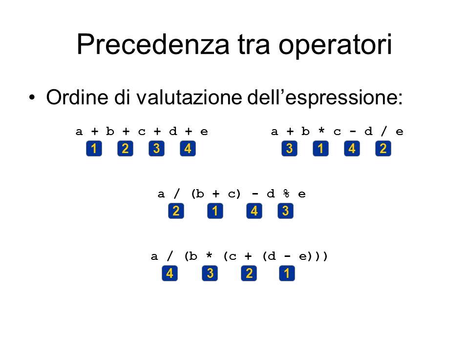 Precedenza tra operatori Ordine di valutazione dellespressione: a + b + c + d + e 1432 a + b * c - d / e 3241 a / (b + c) - d % e 2341 a / (b * (c + (