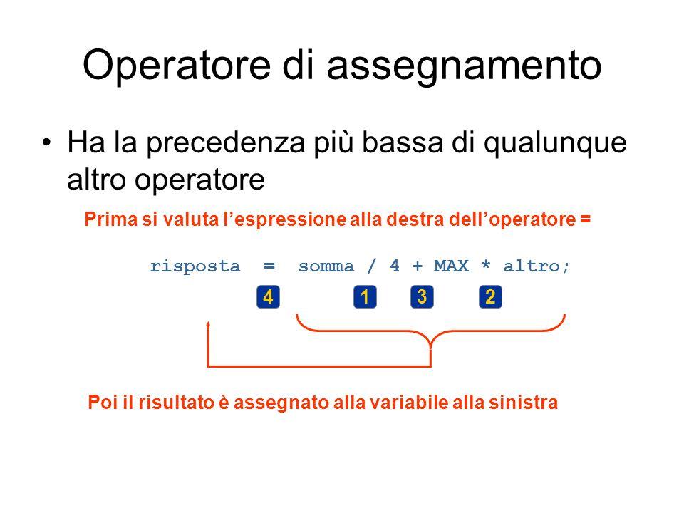 Operatore di assegnamento Ha la precedenza più bassa di qualunque altro operatore Prima si valuta lespressione alla destra delloperatore = Poi il risu