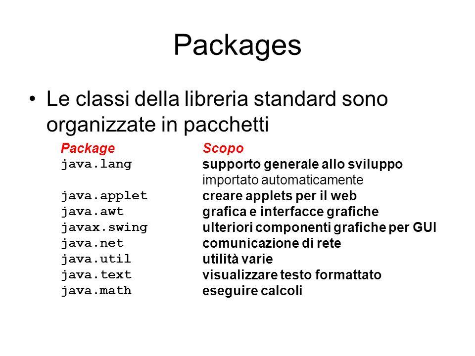 Packages Le classi della libreria standard sono organizzate in pacchetti Package java.lang java.applet java.awt javax.swing java.net java.util java.te